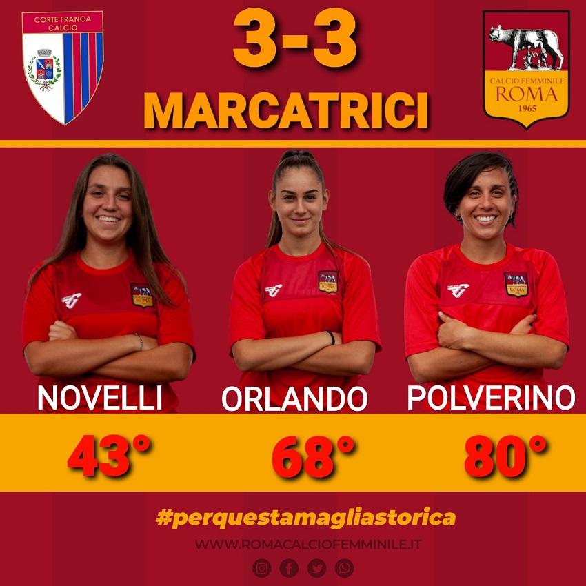 Calcio Femminile Serie B - Atlasorbis - NewSport